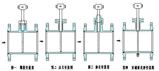 均速管的几种安装方式