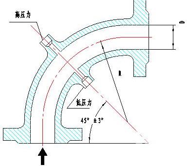 90℃彎管的外形結構