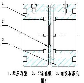 角接取压一体化孔板流量计
