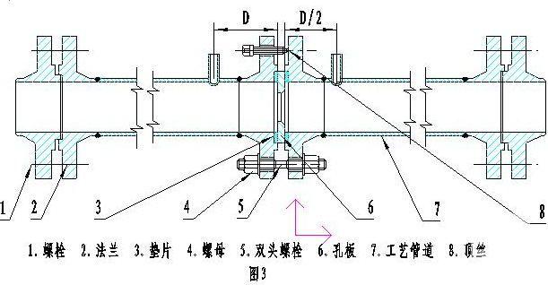 D-D/2取压方式