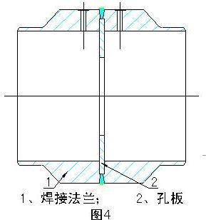 整体式焊接一体化孔板流量计